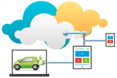 Sosaley Automotive Cloud