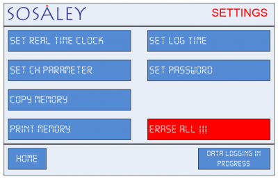 Sosaley Universal Scanner Display