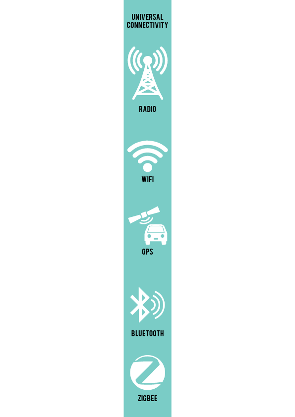 Sosaley connection_strip1