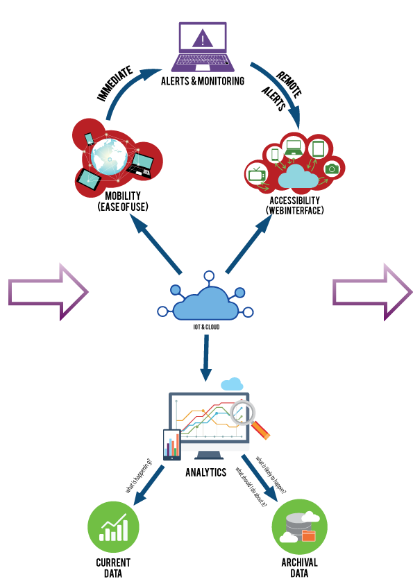 Sosaley control image