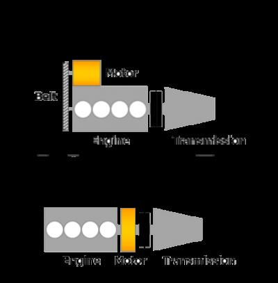Sosaley BSG-ISG Image