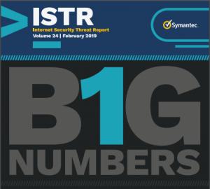 Symantec ISTR24 Image