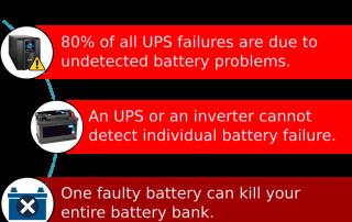 UPS Inverter Problem