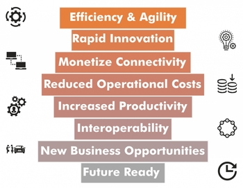 Sosaley Industrial Automation Benefits