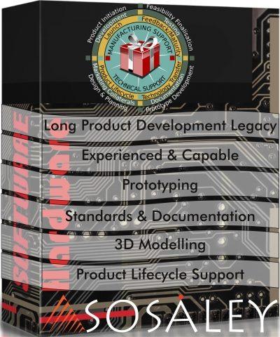 Sosaley Product Development Poster