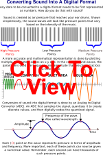 ADC Process Thumbnail image