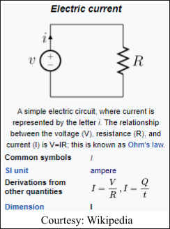 Electric Current definition in Battery SOH blog.